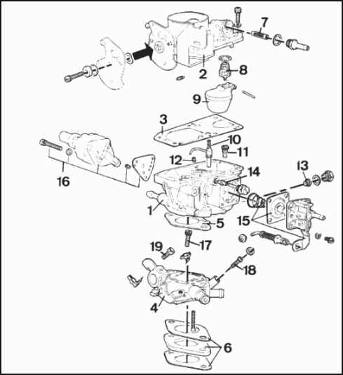 carburateur solex gt turbo